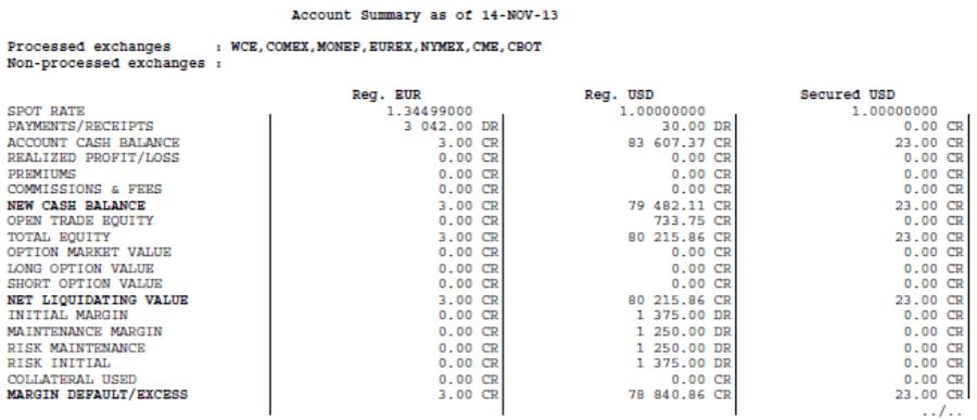 Отчет брокера - итоговая секция по счету Account Summary