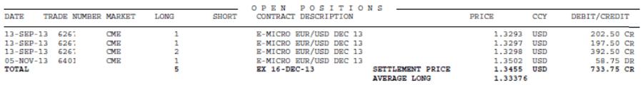 Отчет брокера - секция Open Positions (открытые позиции)
