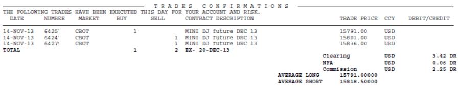 Отчет брокера. Секция Trade Confirmations