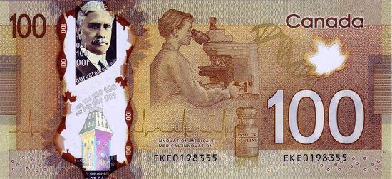 тик канадского доллара