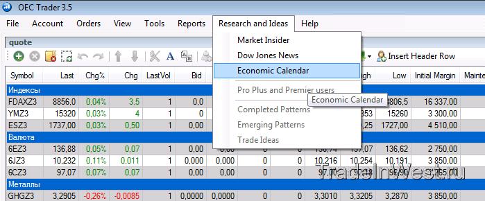 Открываем экономический календарь в торговой платформе Global Zen Trader