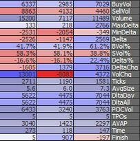 marketdelta charts