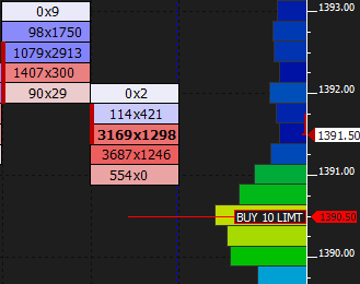Торговля с графика в marketdelta charts