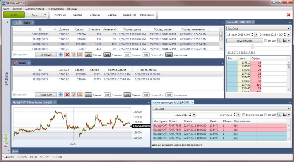StockSharp hydra
