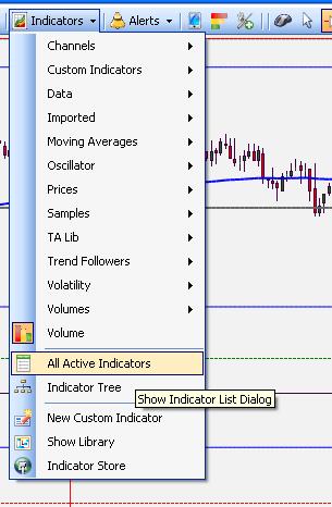 """Открываем окно """"All active indicators"""" (Все активные индикаторы"""")"""