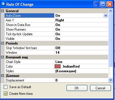 Размещаем индикатор в новой области