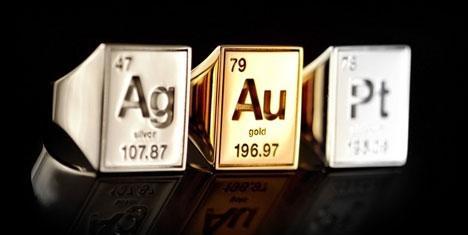 маржинальные требования по золоту, платине, серебру