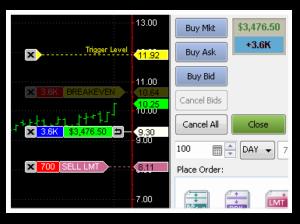 Multicharts торговля в один клик с графика и стакана