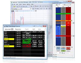 Торговые терминалы - multicharts