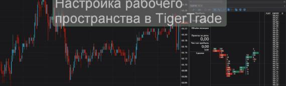 Настройка TigerTrade — рабочее пространство
