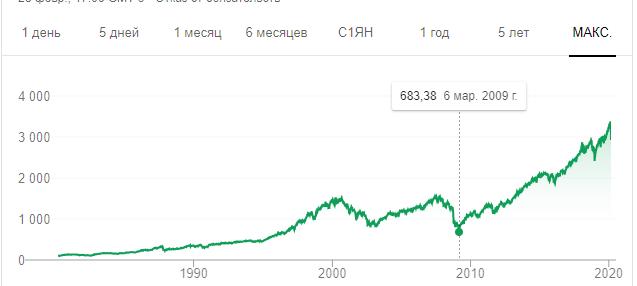 Инфляция свяжет руки ЦБ