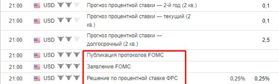 Заседание ФРС и ставка.